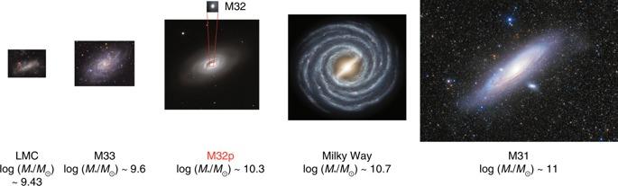 Investigadores de la Universidad de Michigan descubren que la galaxia Andrómeda es una asesina.