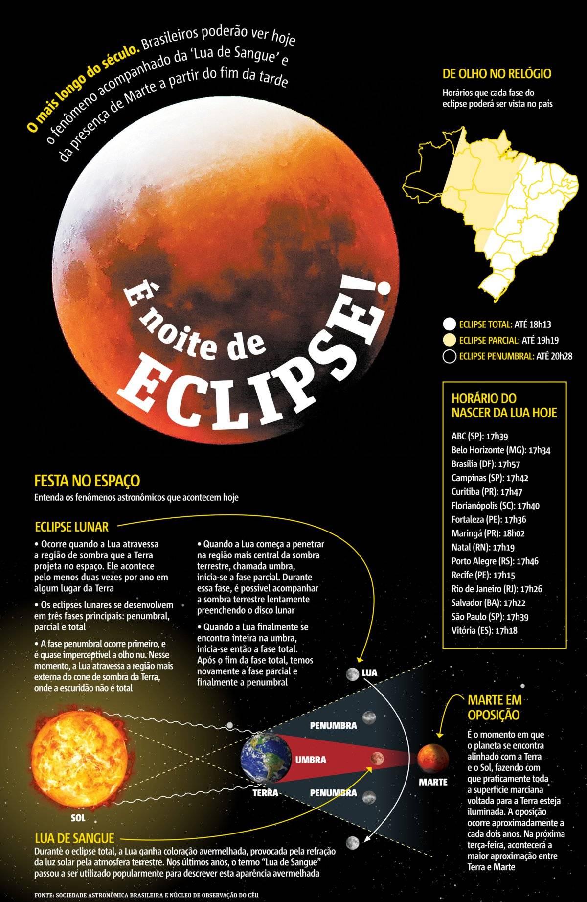 eclipse curiosidades