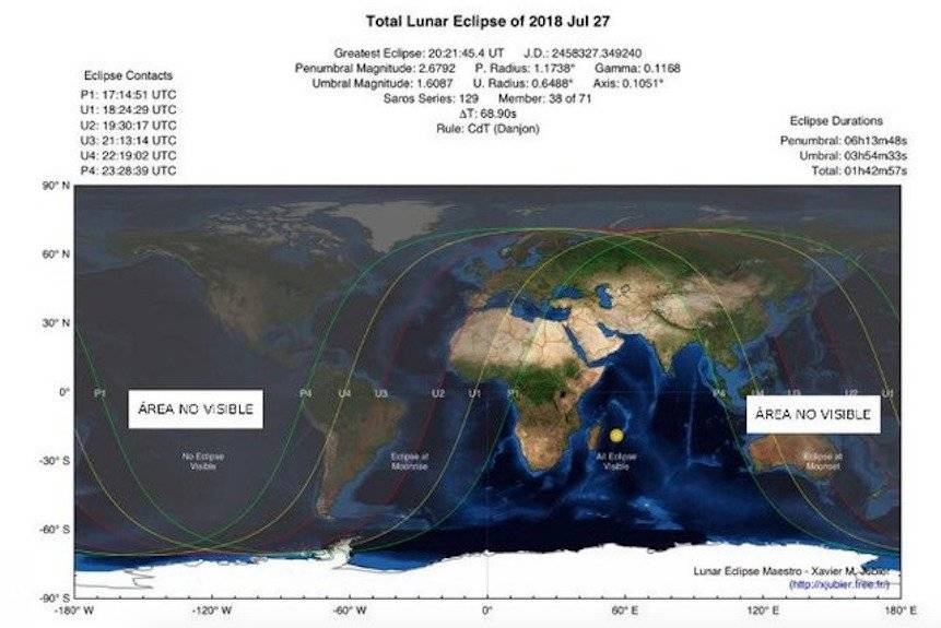 eclipse lunar del 27 de julio de 2018