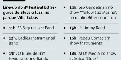 jazz sp