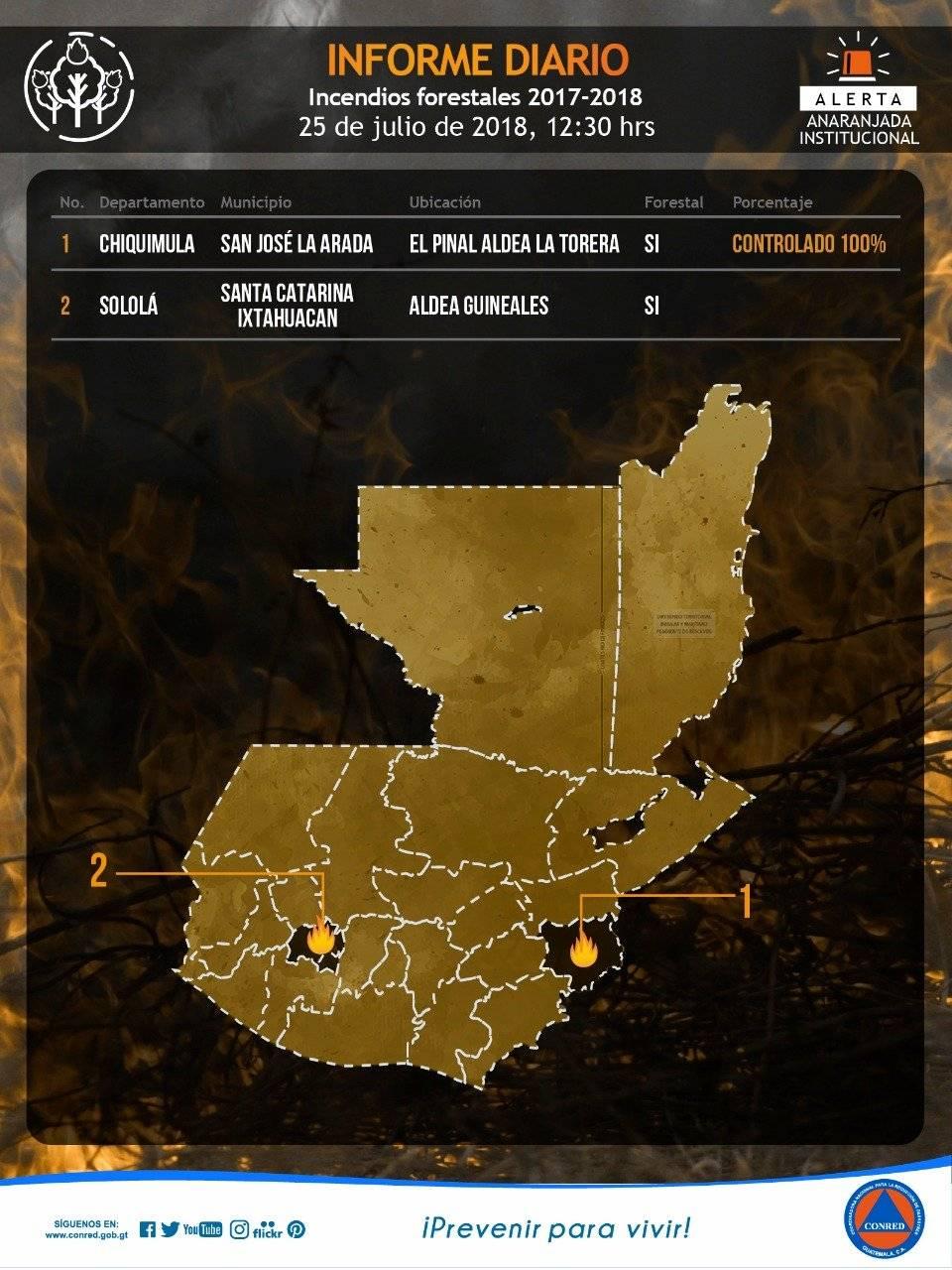 zonas donde hay incendios forestales