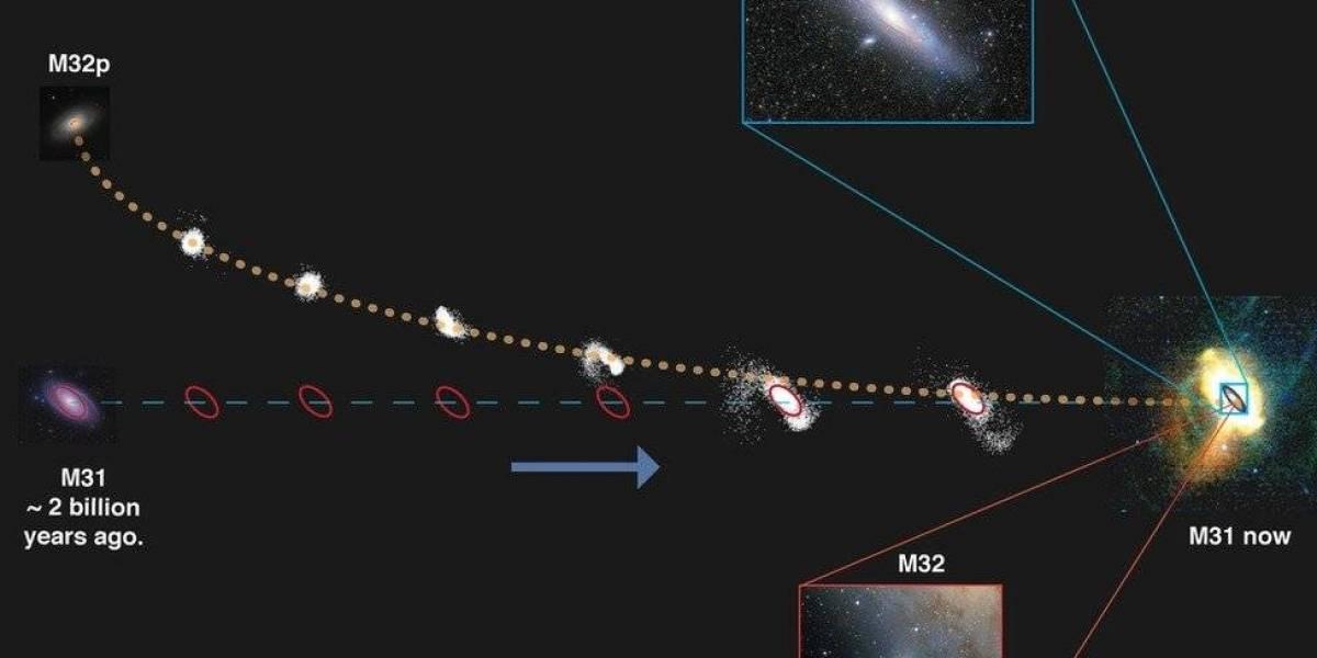 """""""Irmã"""" da Via Láctea foi engolida pela galáxia Andrômeda, descobrem cientistas"""
