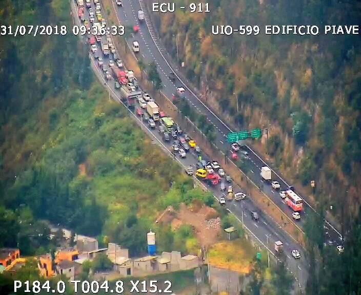 congestión vehicular Ecu 911