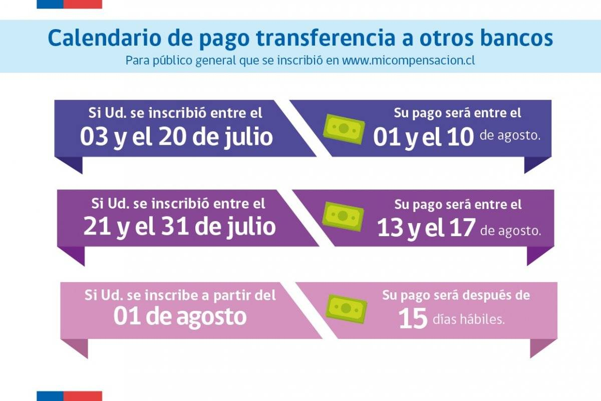 Pago $7 mil confort