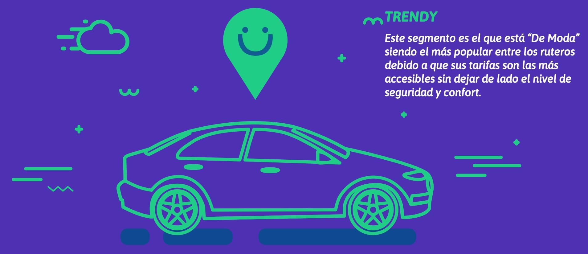 transporte Trendy