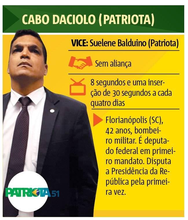 Cabo Daciolo (Patriota)
