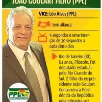 João Goulart Filho (PPL)
