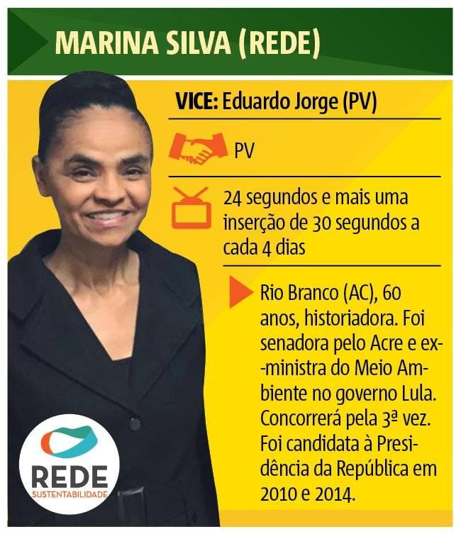 Marina Silva (Rede)