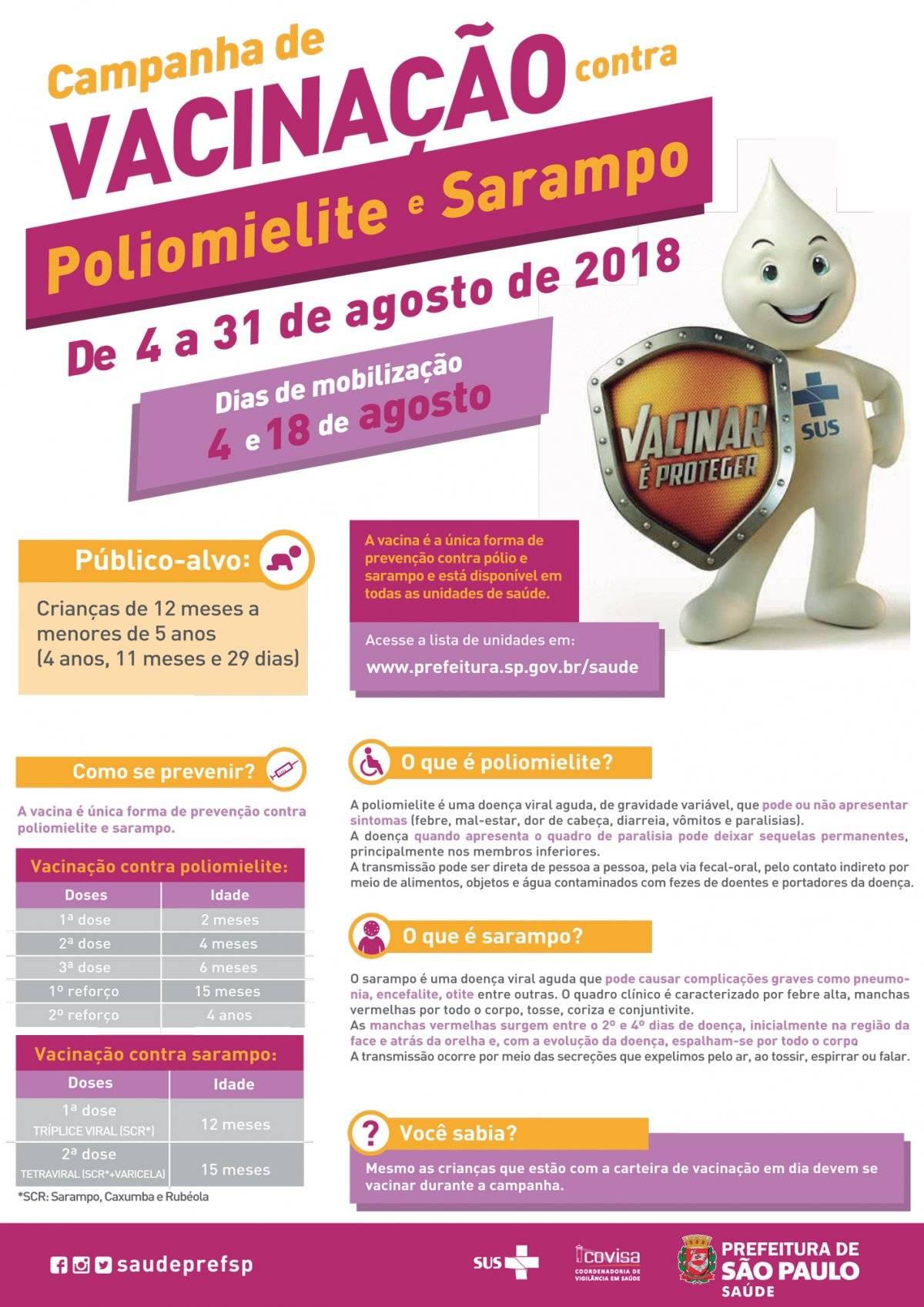campanha vacina sarampo polio prefeitura de sp