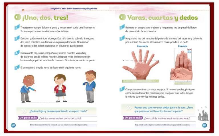 Las manos tienen 6 dedos... según nuevos libros de la SEP