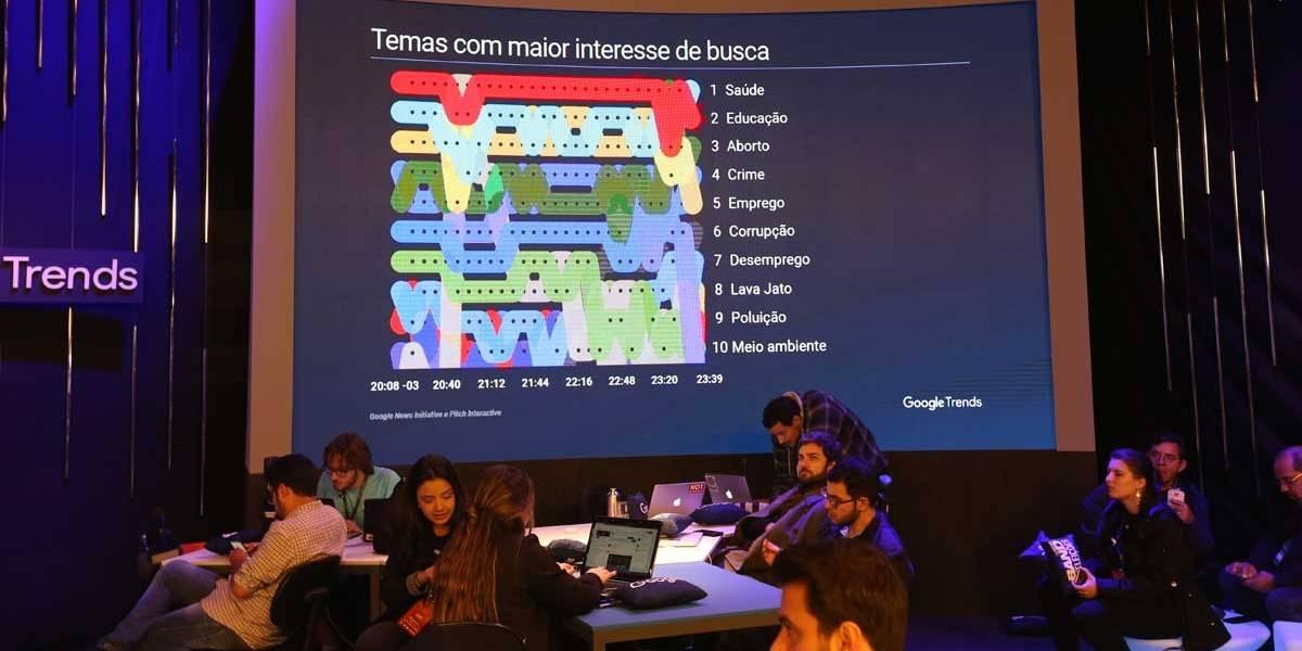 Parceria Band/Google mede repercussão do debate em tempo real