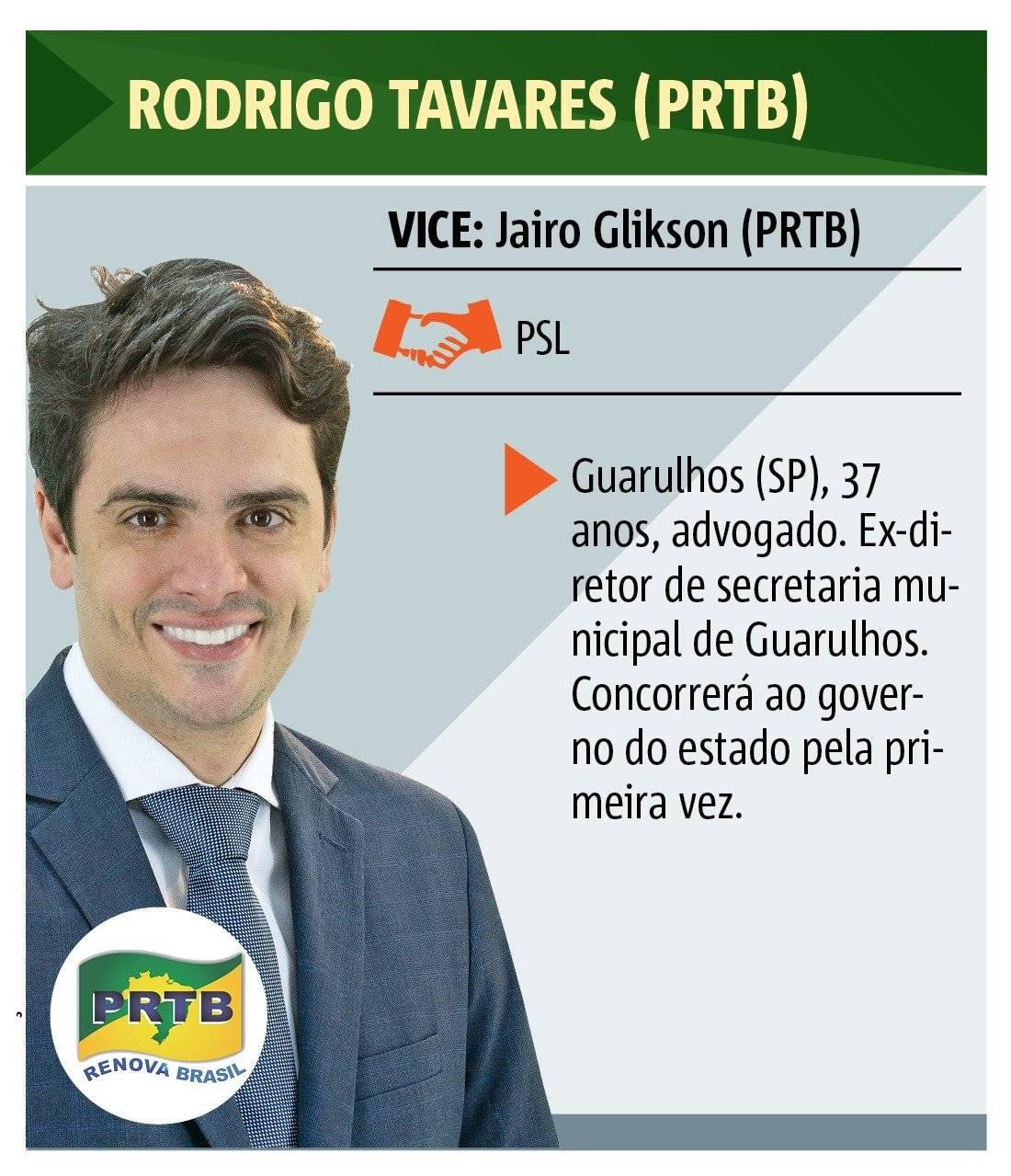Rodrigo Tavares (PRTB) - Eleições 2018 - Governadores