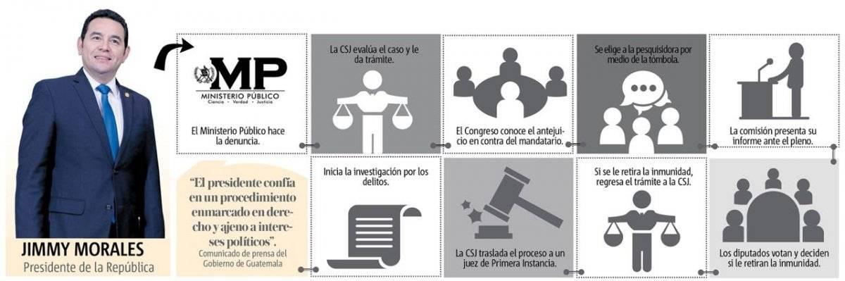 Infografía: Paulo García