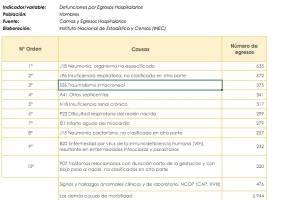 causasdefunciones-0e7223c1bccb730910eec1b90216dece.jpg