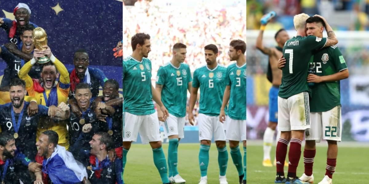 Francia lidera ranking FIFA; Alemania cae dramáticamente y México baja