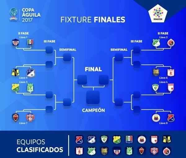 copaaguila2017finales-1761406c27ff4778d88e1886b77c3870.jpg