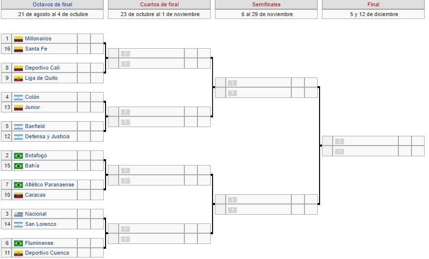 8vos Copa Sudamericana