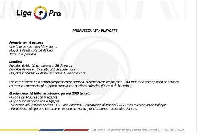 ¡CONFIRMADO!: LigaPro 2019 tendrá 16 equipos y no habrá descensos este año LigaPro