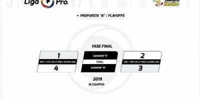 ¡CONFIRMADO!: LigaPro 2019 tendrá 16 equipos y no habrá descensos este año