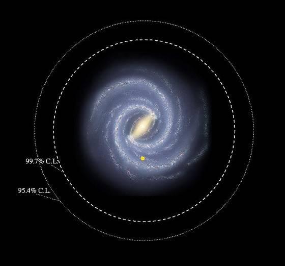 La Vía Láctea es mucho más grande de lo que creíamos