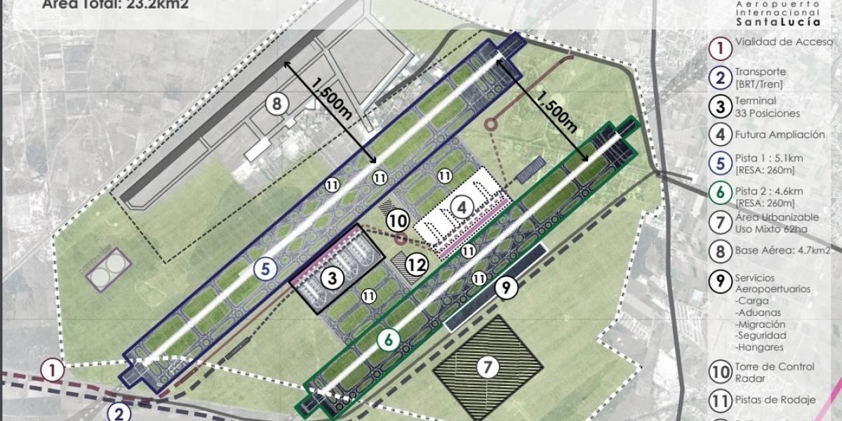 López Obrador revela cómo funcionaría aeropuerto en Santa Lucía