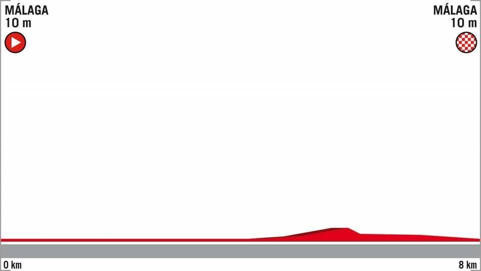 En vivo la etapa 1 de la Vuelta a España 2018