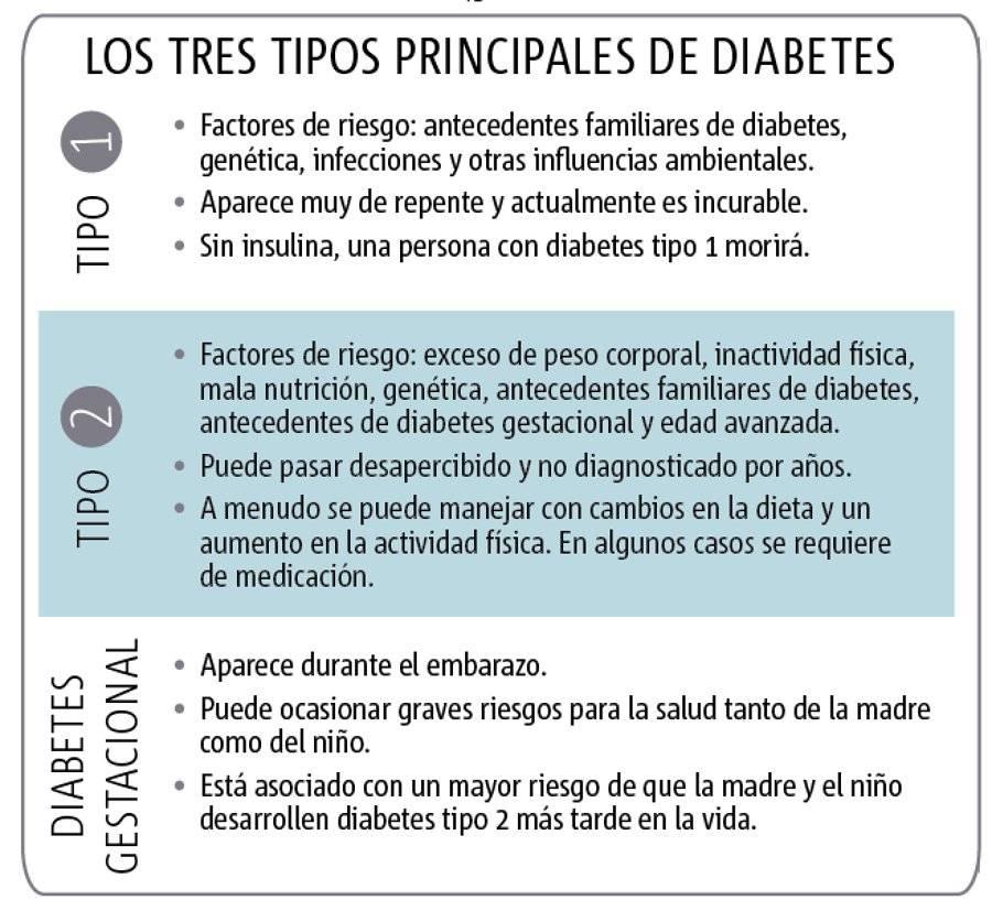 edad promedio para diagnosticar diabetes en niños