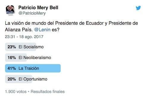Encuesta de periodista chileno