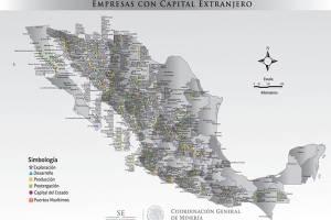 Proyectos en México