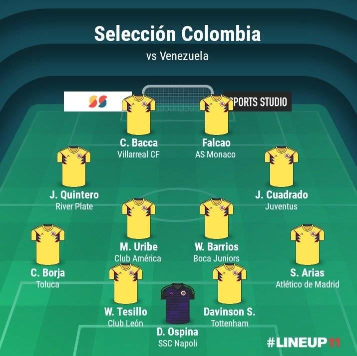 Alineaciones confirmadas de Colombia vs Venezuela en Miami