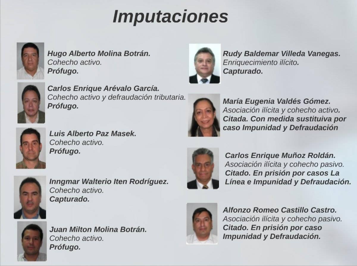 """Sospechosos en el caso """"Traficantes de influencias"""". Foto: MP"""