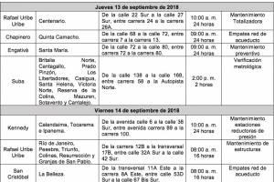 Cortes de agua en Bogotá 3