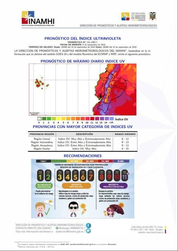 niveles extremadamente altos de radiación solar en Ecuador.