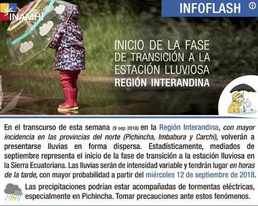 Quito: Inamhi prevé lluvias en esta semana