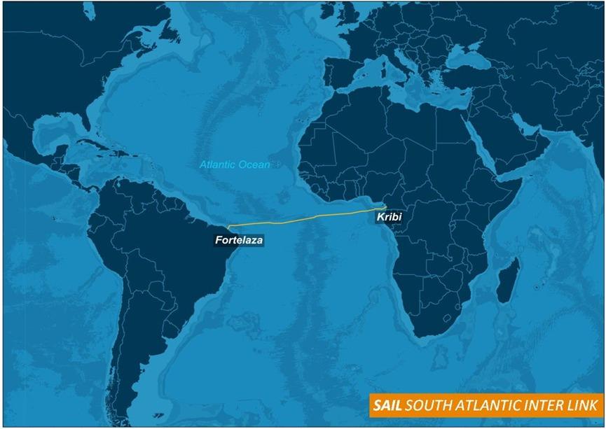 Proyecto Sail
