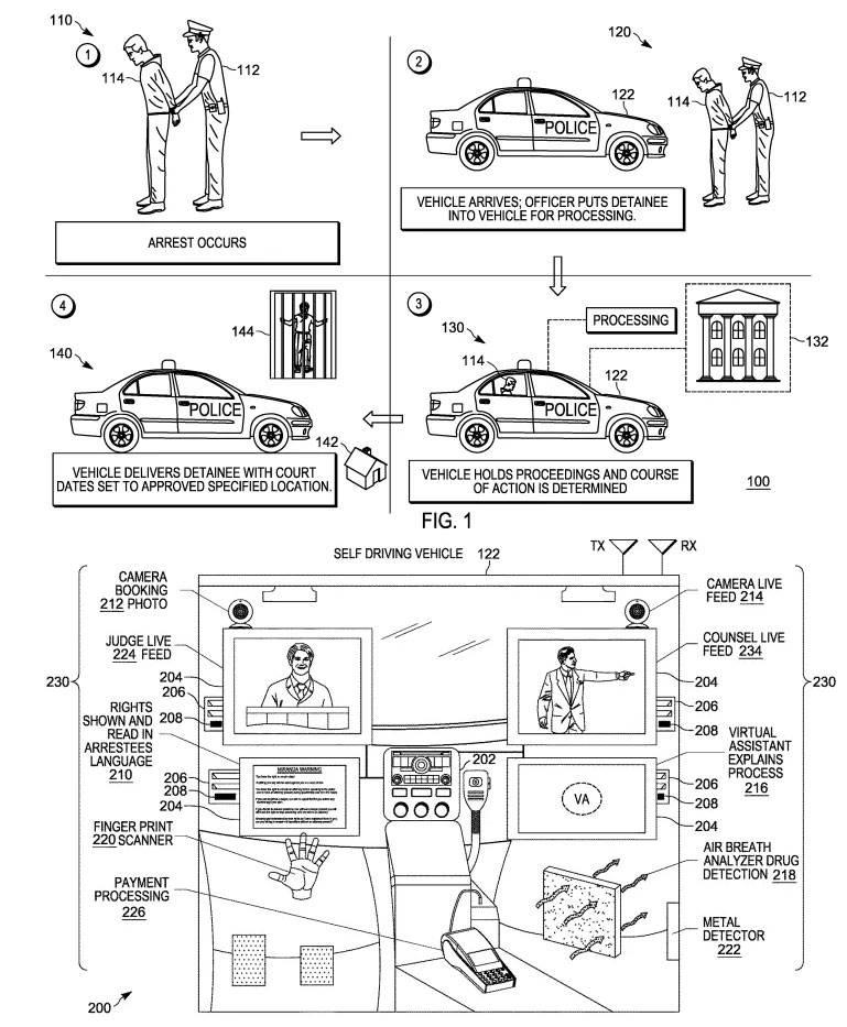 Motorola patenta un coche autónomo que puede arrestarte