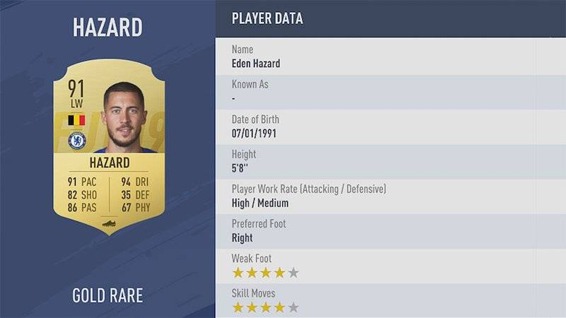 easports.com/fifa/ratings