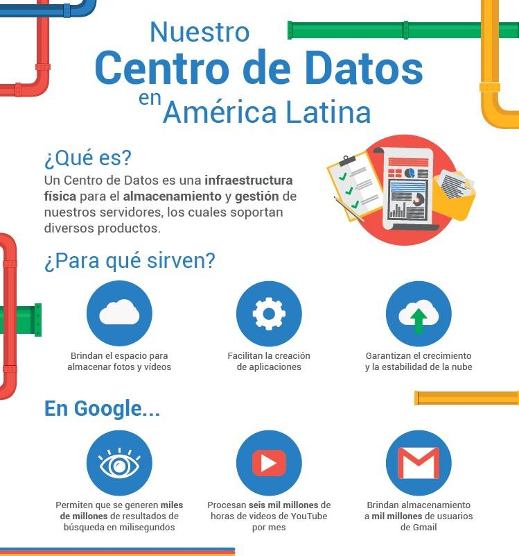 Google invertirá US$140 millones para ampliar su 'data center' de Latinoamérica