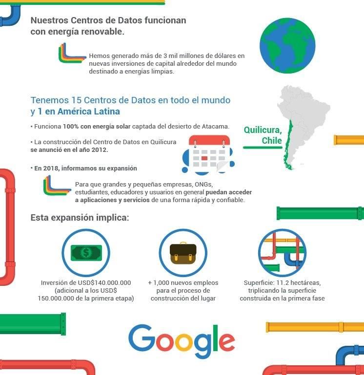 Google Data Center 2