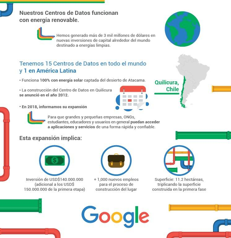 Google Data Center 2