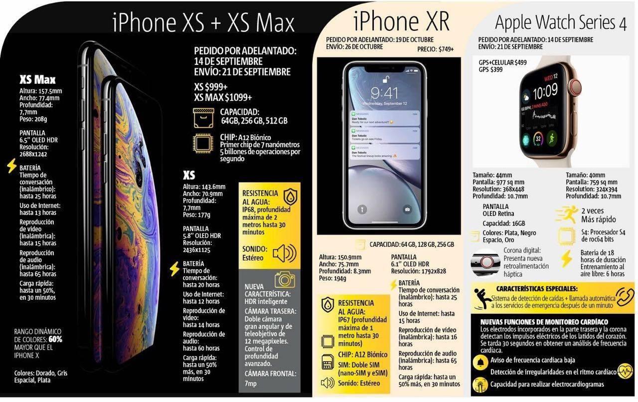 iPhone XS, XR, iOS 12
