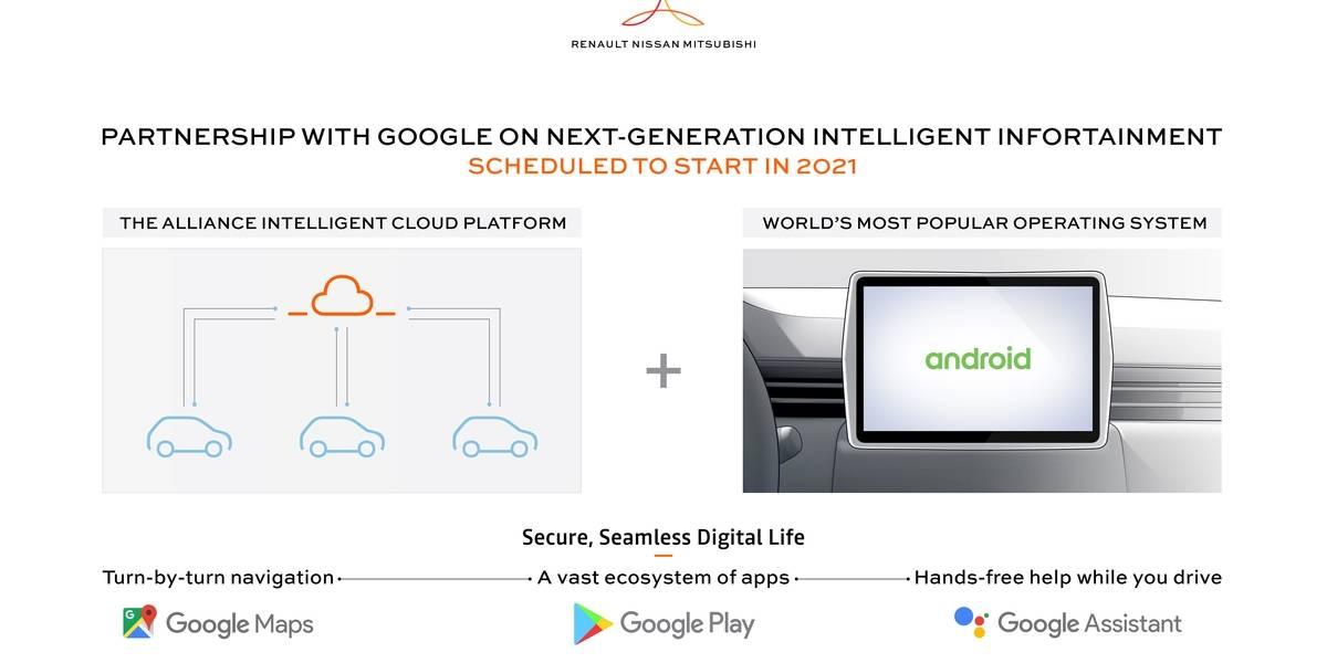 Alianza Renault-Nissan-Mitsubishi y Google se unen para el infoentretenimiento
