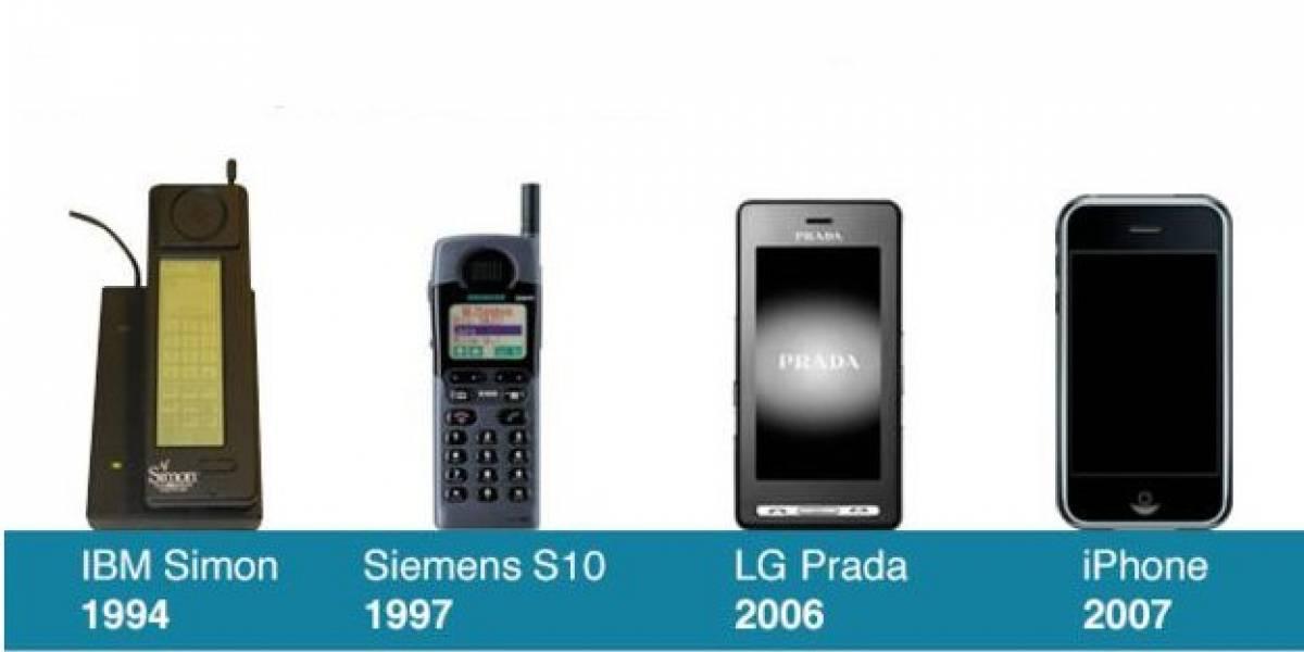 Cómo han evolucionado las pantallas de los teléfonos inteligentes desde 1994 hasta hoy