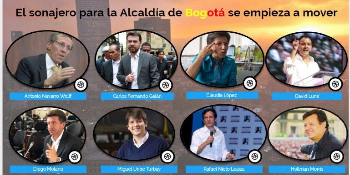 El sonajero para la Alcaldía de Bogotá se empieza a mover