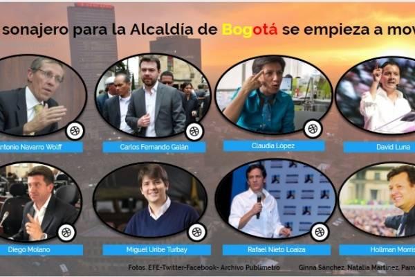 Sonajero para la Alcaldía de Bogotá 2019