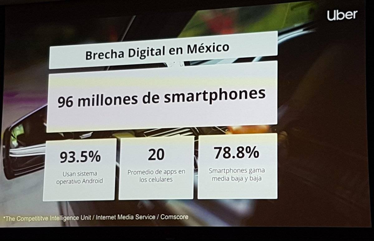 Uber lanza versión liviana de la aplicación en seis ciudades de Chile