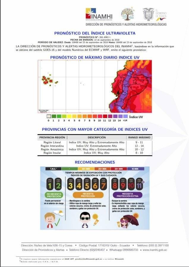 El domingo 23 de septiembre , la Sierra registró extremos niveles de radiación ultravioleta