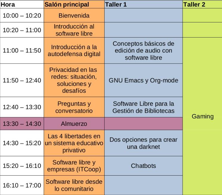 Celebrarán en grande el Día Mundial del Software Libre en Chile: conoce las actividades