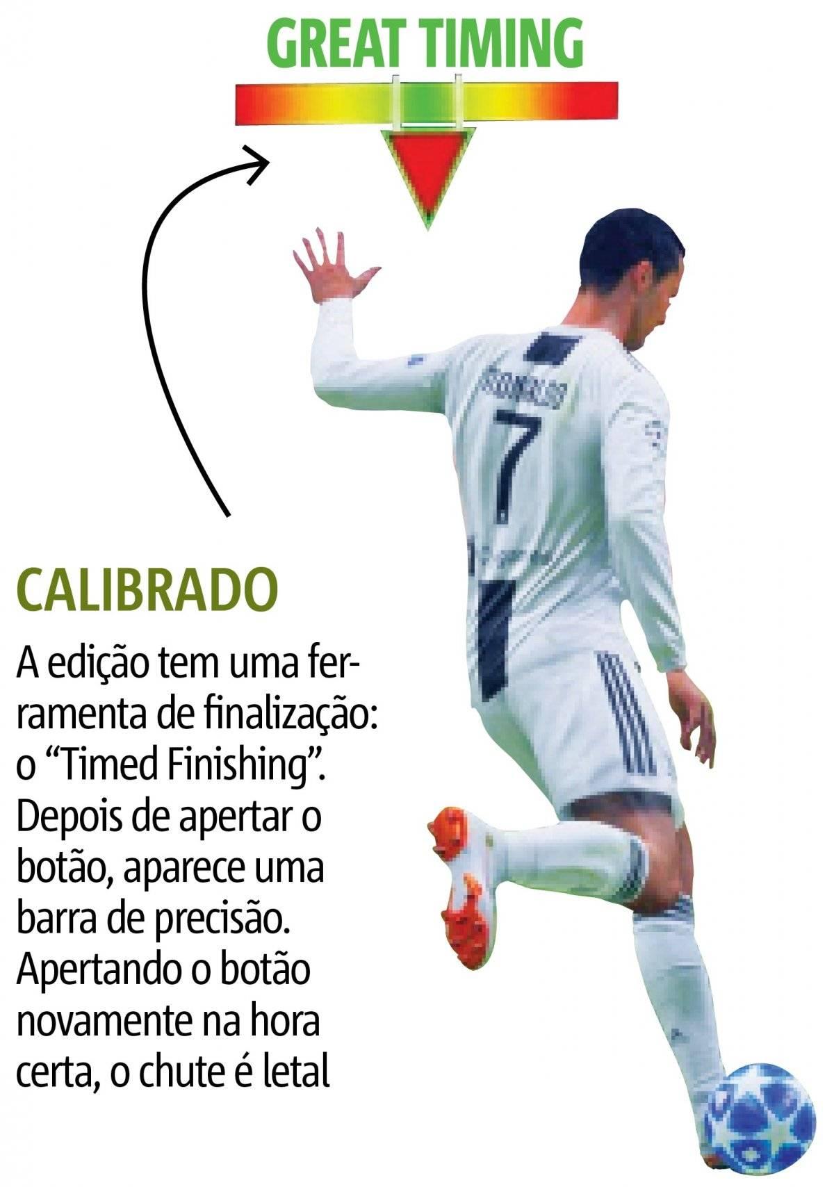 Fifa 19 Artes