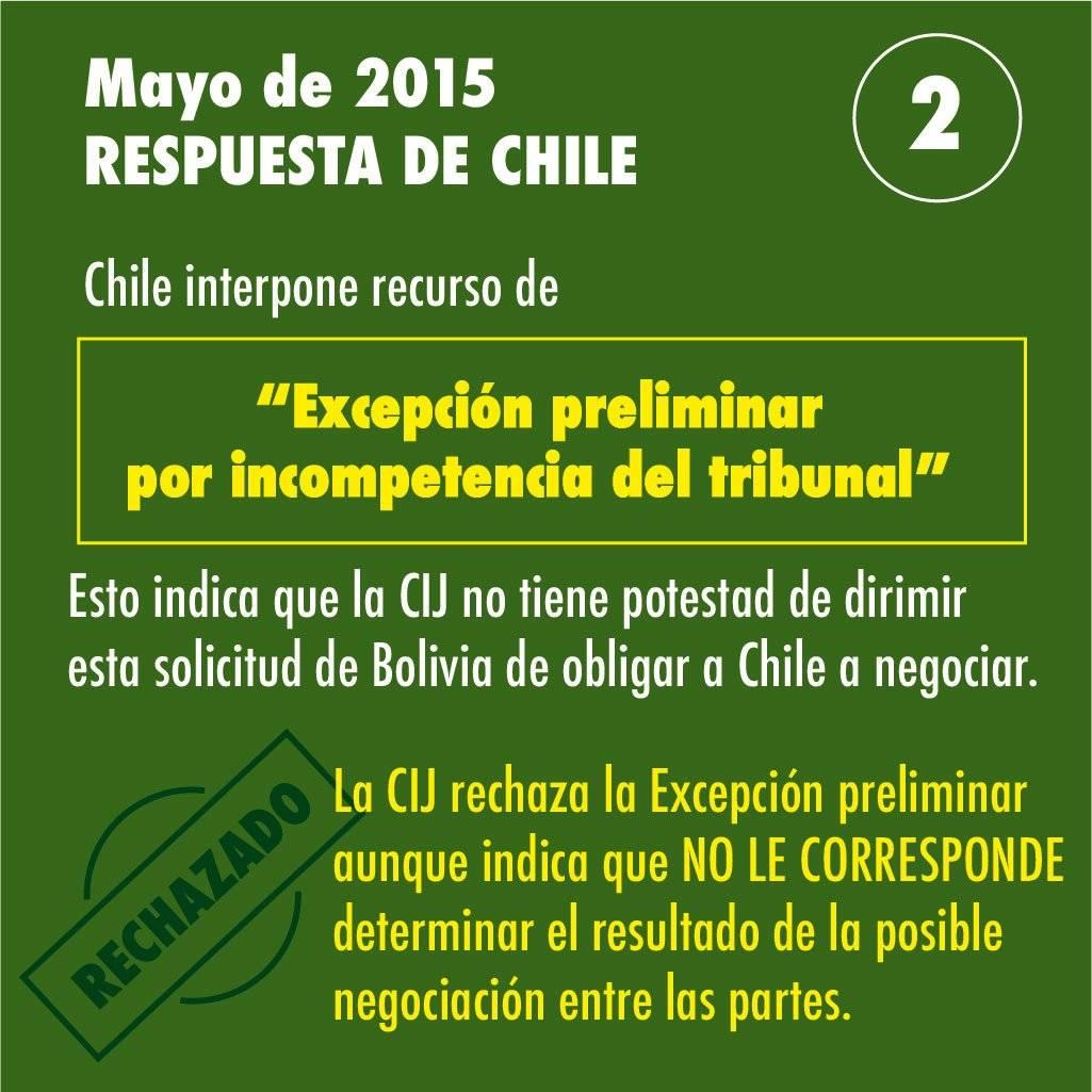 Bolivia y Chile esperan ansiosos fallo de la CIJ sobre acceso al mar, que se definirá este lunes 1 de octubre